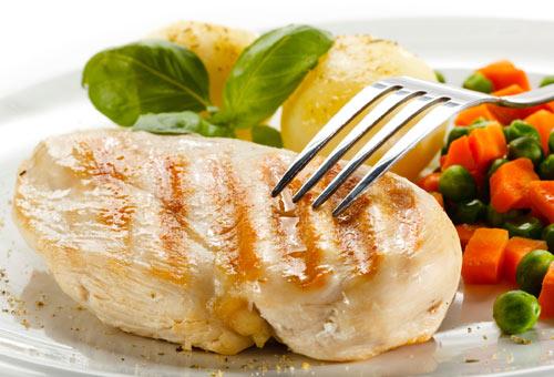 dieta a zona3